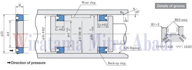 Sakagami SGY hydraulic Piston Seal