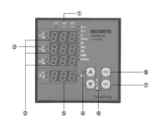 Multi set panel meter front and setting