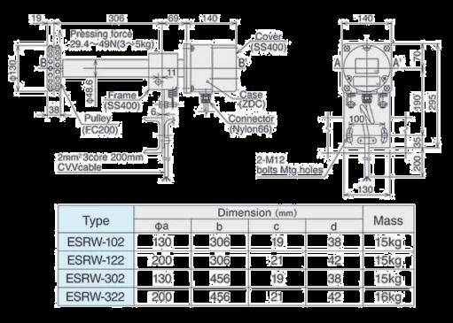 Dimension ESRW Series