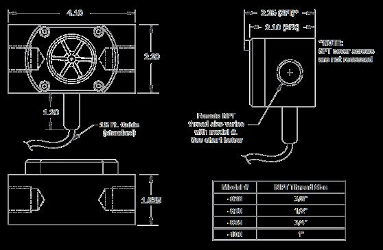 Seametrics Single Jet Low Flow Meter SPT & SPX Series